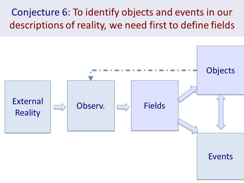 External Reality Observ.