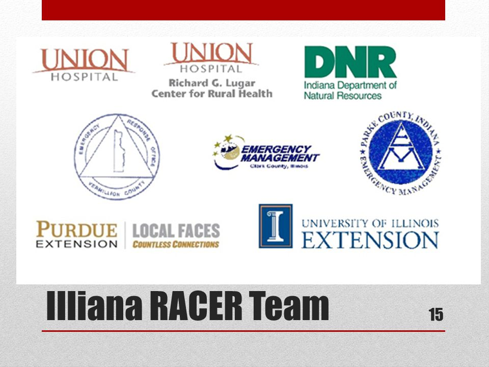 Illiana RACER Team 15
