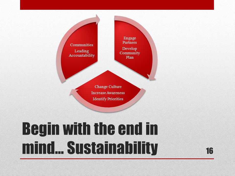 Begin with the end in mind… Sustainability 16 Engage Partners Develop Community Plan Change Culture Increase Awareness Identify Priorities Communities Leading Accountability