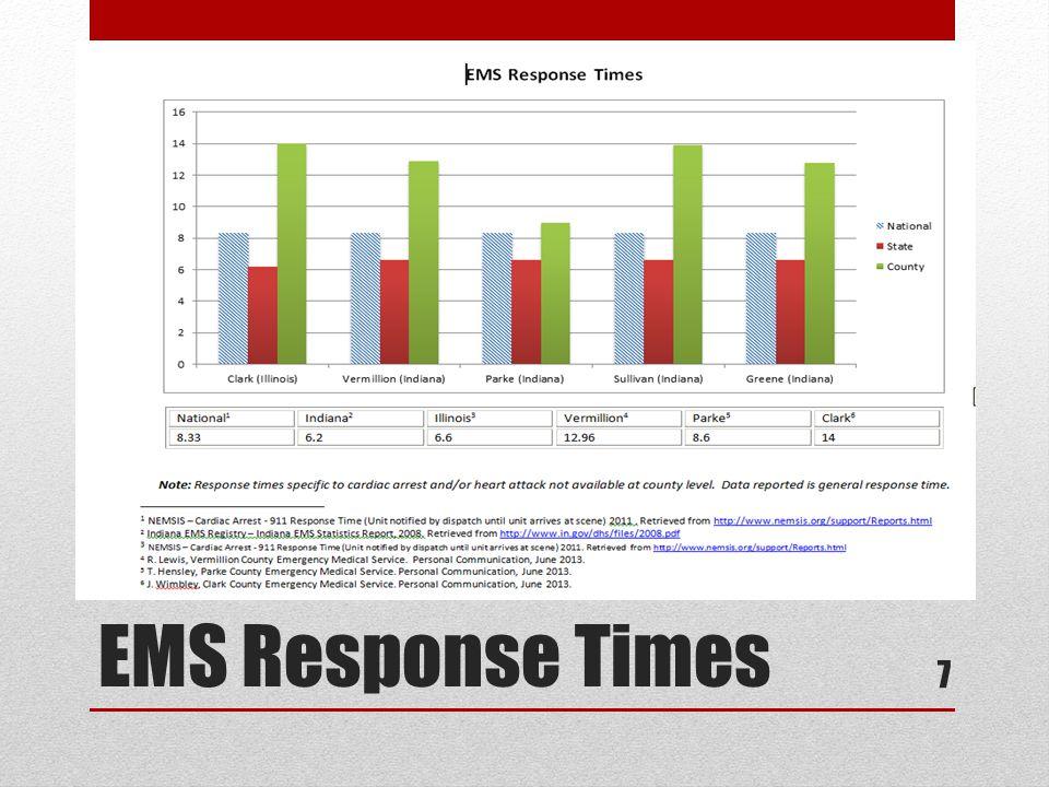 EMS Response Times 7