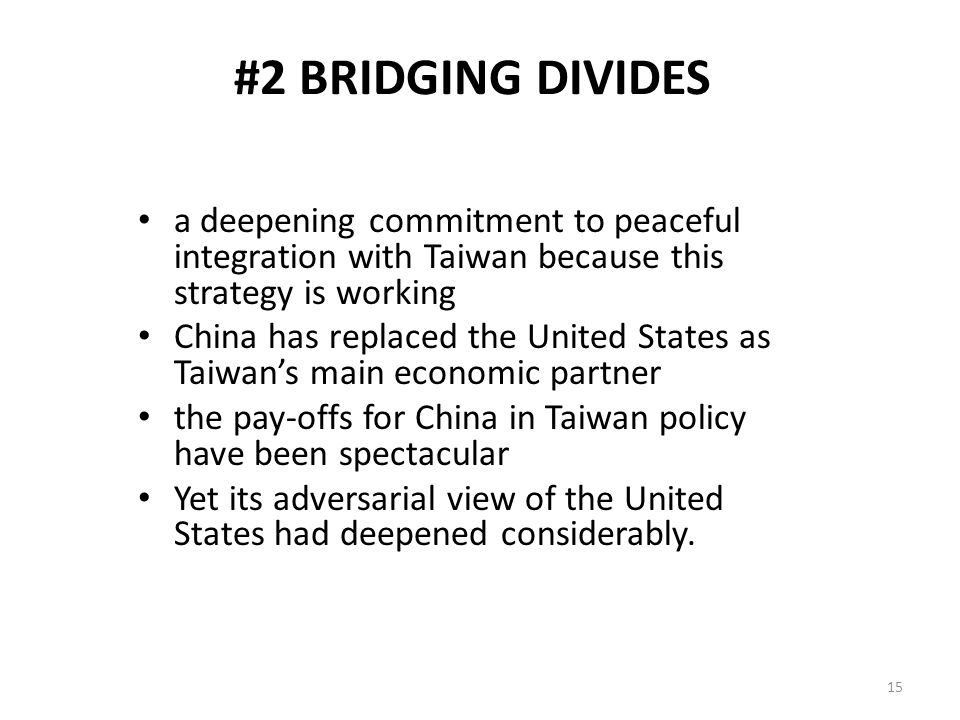 #2 BRIDGING DIVIDES a deepening commitment to peaceful integration with Taiwan because this strategy is working China has replaced the United States a