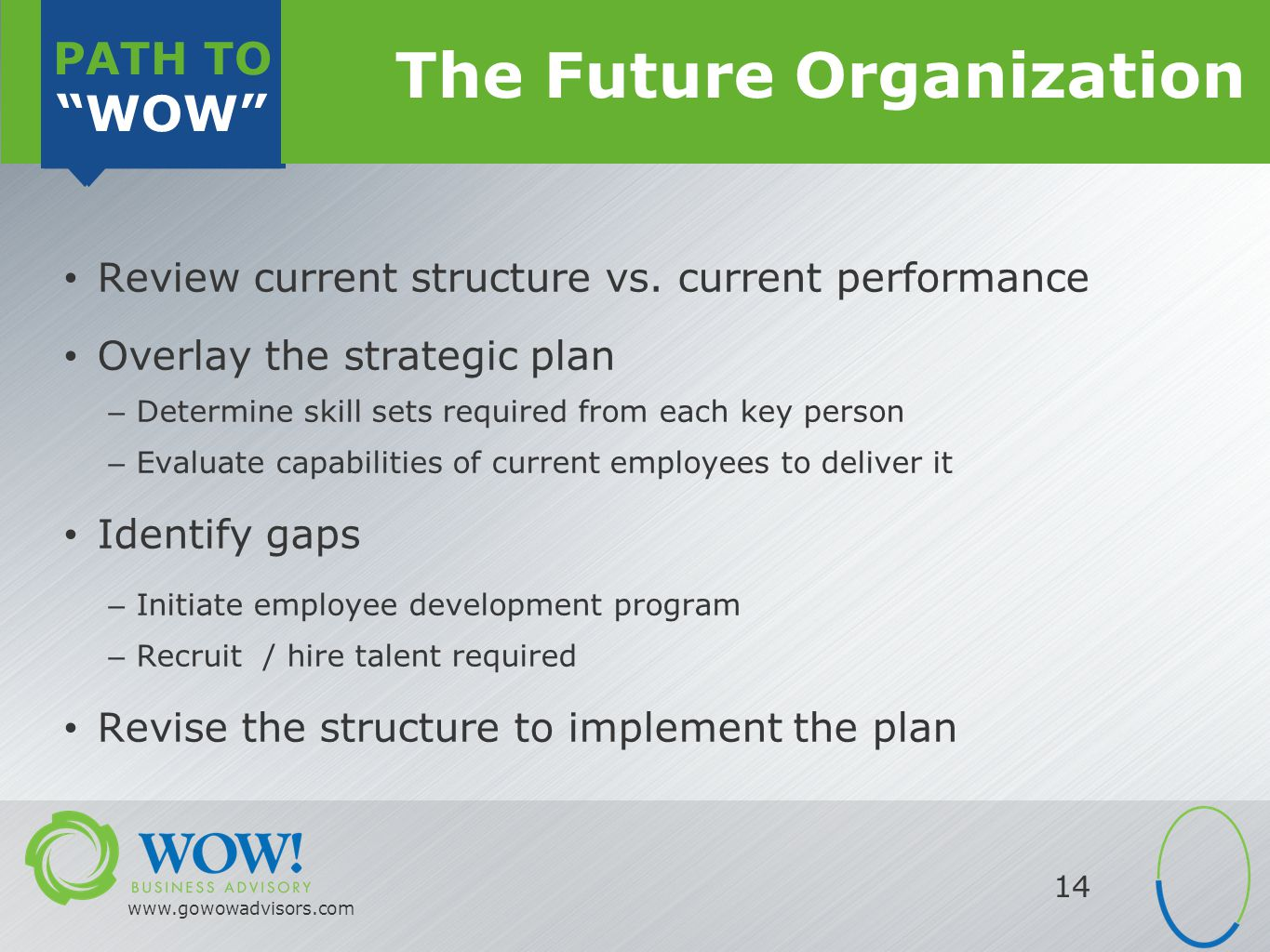 PATH TO WOW PATH TO WOW www.gowowadvisors.com 14 The Future Organization Review current structure vs.