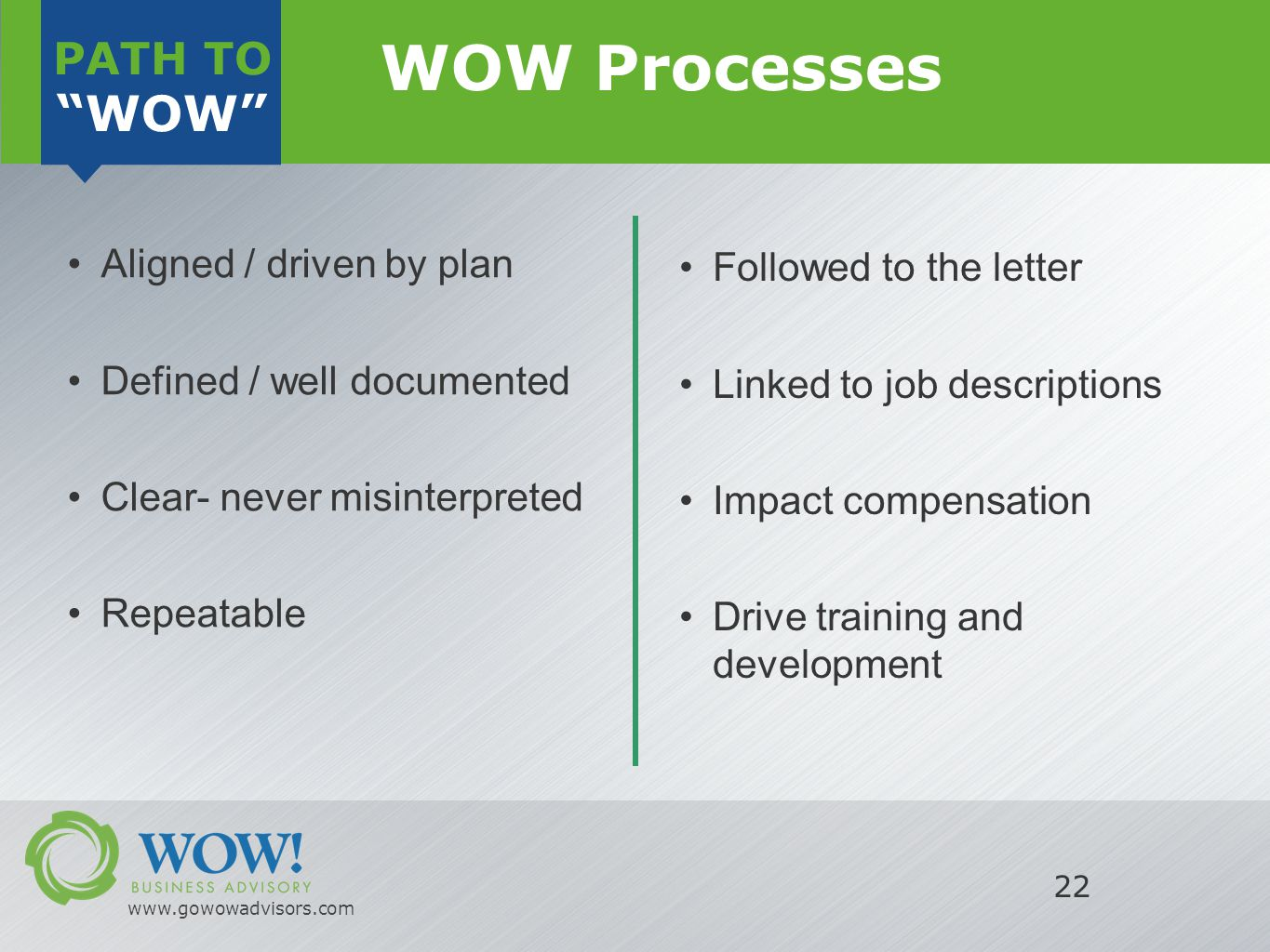PATH TO WOW www.gowowadvisors.com 22 Aligned / driven by plan Defined / well documented Clear- never misinterpreted Repeatable Followed to the letter Linked to job descriptions Impact compensation Drive training and development WOW Processes