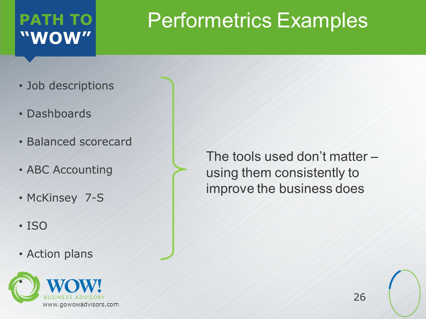 PATH TO WOW www.gowowadvisors.com 26 Job descriptions Dashboards Balanced scorecard ABC Accounting McKinsey 7-S ISO Action plans Performetrics Examples The tools used don't matter – using them consistently to improve the business does