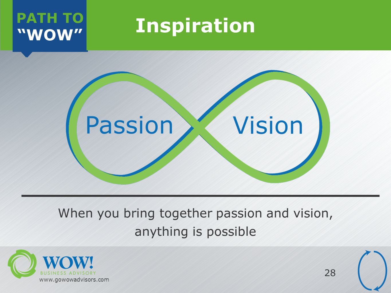 PATH TO WOW PATH TO WOW www.gowowadvisors.com 28 When you bring together passion and vision, anything is possible Inspiration