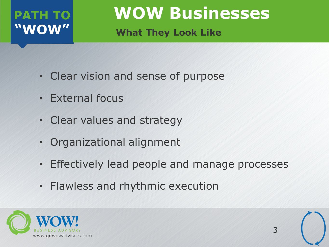 PATH TO WOW PATH TO WOW www.gowowadvisors.com 3 WOW Businesses What They Look Like Clear vision and sense of purpose External focus Clear values and strategy Organizational alignment Effectively lead people and manage processes Flawless and rhythmic execution