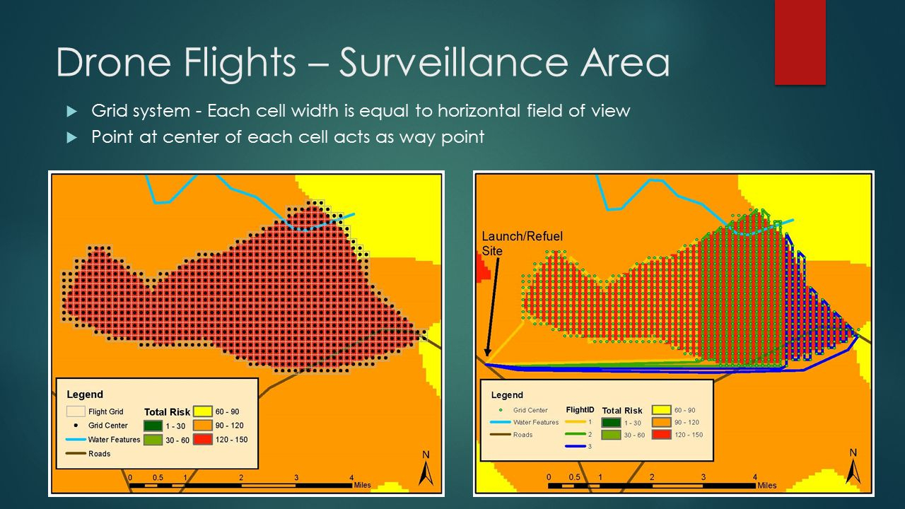 Drone Flights – Surveillance Area  3 Flights to cover 28 square kilometers  3 hours & 35 minutes