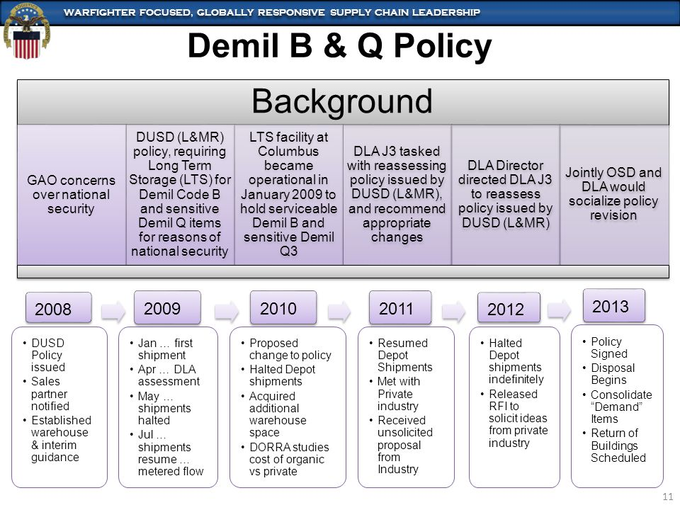 WARFIGHTER FOCUSED, GLOBALLY RESPONSIVE SUPPLY CHAIN LEADERSHIP 11 Demil B & Q Policy Background GAO concerns over national security DUSD (L&MR) polic