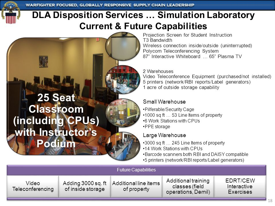 WARFIGHTER FOCUSED, GLOBALLY RESPONSIVE SUPPLY CHAIN LEADERSHIP 18 DLA Disposition Services … Simulation Laboratory Current & Future Capabilities 25 Seat Classroom (including CPUs) with Instructor's Podium Projection Screen for Student Instruction T3 Bandwidth Wireless connection inside/outside (uninterrupted) Polycom Teleconferencing System 87 Interactive Whiteboard … 65 Plasma TV 2 Warehouses Video Teleconference Equipment (purchased/not installed) 5 printers (network/RBI reports/Label generators) 1 acre of outside storage capability Small Warehouse Pilferable/Security Cage 1000 sq ft … 53 Line Items of property 6 Work Stations with CPUs PPE storage Large Warehouse 3000 sq ft … 245 Line Items of property 14 Work Stations with CPUs Barcode scanners both RBI and DAISY compatible 5 printers (network/RBI reports/Label generators) Future Capabilities Video Teleconferencing Adding 3000 sq.
