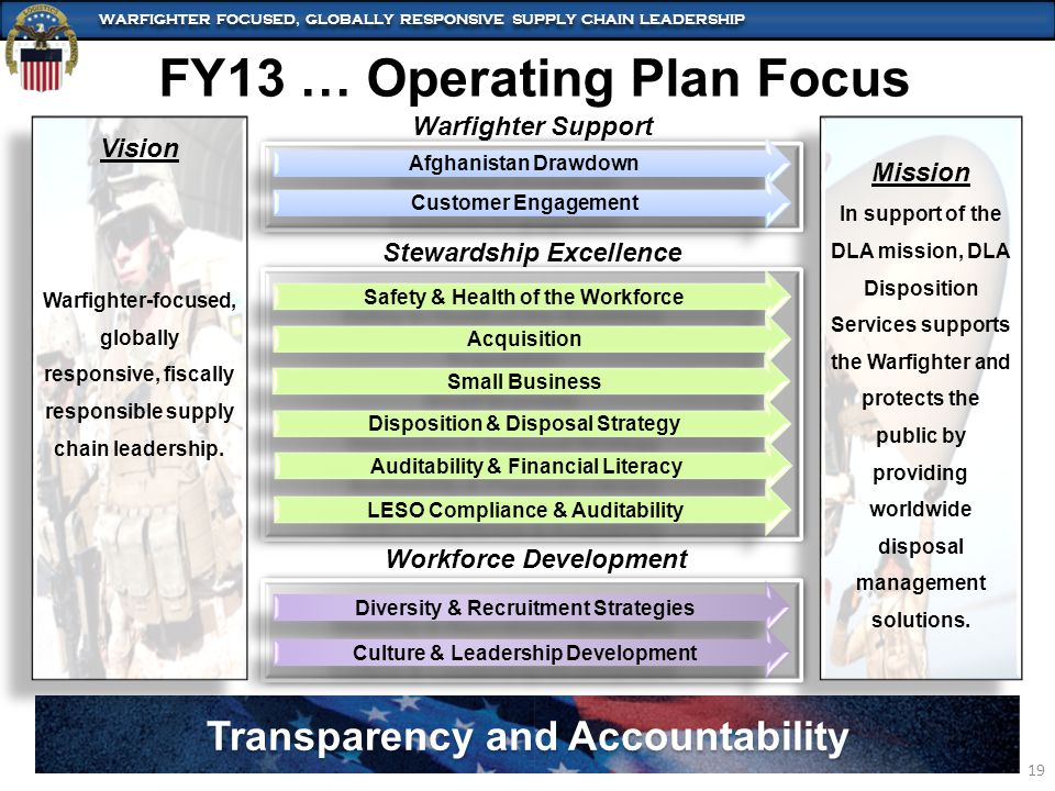 WARFIGHTER FOCUSED, GLOBALLY RESPONSIVE SUPPLY CHAIN LEADERSHIP 19 Transparency and Accountability FY13 … Operating Plan Focus Mission In support of the DLA mission, DLA Disposition Services supports the Warfighter and protects the public by providing worldwide disposal management solutions.