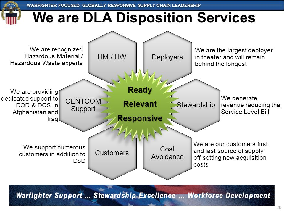 WARFIGHTER FOCUSED, GLOBALLY RESPONSIVE SUPPLY CHAIN LEADERSHIP 20 We are DLA Disposition Services CENTCOM Support Deployers We are the largest deployer in theater and will remain behind the longest HM / HW We are recognized Hazardous Material / Hazardous Waste experts Stewardship We generate revenue reducing the Service Level Bill We support numerous customers in addition to DoD Cost Avoidance We are our customers first and last source of supply off-setting new acquisition costs Customers We are providing dedicated support to DOD & DOS in Afghanistan and Iraq ReadyRelevantResponsive