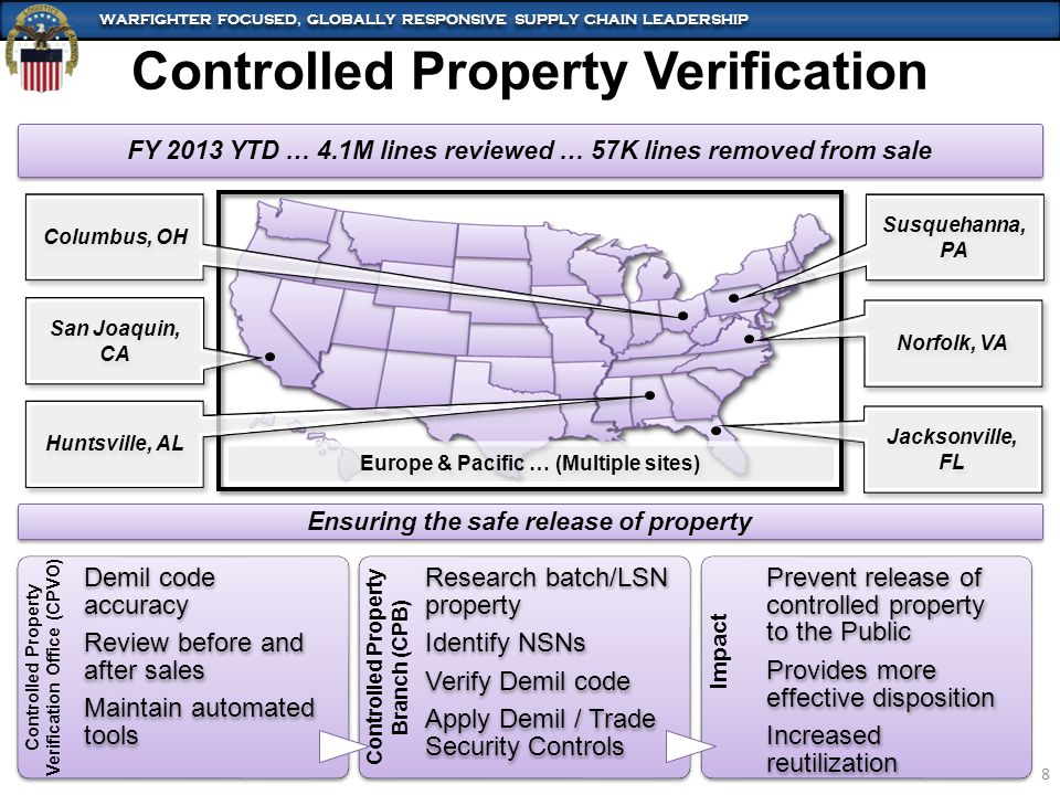 WARFIGHTER FOCUSED, GLOBALLY RESPONSIVE SUPPLY CHAIN LEADERSHIP 8 Controlled Property Verification FY 2013 YTD … 4.1M lines reviewed … 57K lines remov