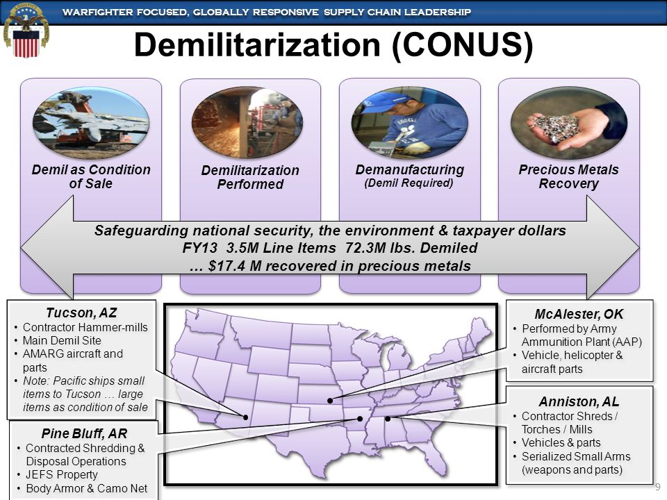 WARFIGHTER FOCUSED, GLOBALLY RESPONSIVE SUPPLY CHAIN LEADERSHIP 9 Demilitarization (CONUS) Demil as Condition of Sale Demilitarization Performed Deman