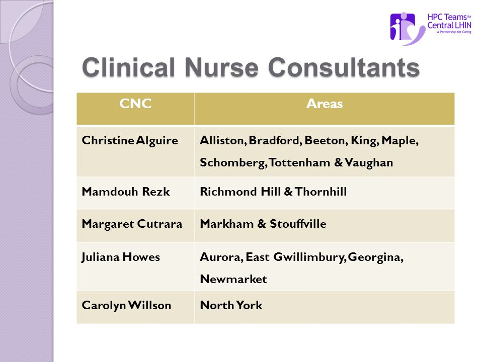 Clinical Nurse Consultants CNCAreas Christine Alguire Alliston, Bradford, Beeton, King, Maple, Schomberg, Tottenham & Vaughan Mamdouh RezkRichmond Hill & Thornhill Margaret CutraraMarkham & Stouffville Juliana Howes Aurora, East Gwillimbury, Georgina, Newmarket Carolyn WillsonNorth York