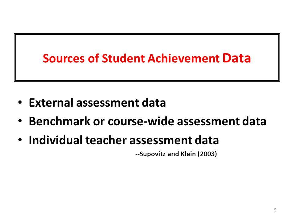 5 Sources of Student Achievement Data External assessment data Benchmark or course-wide assessment data Individual teacher assessment data --Supovitz