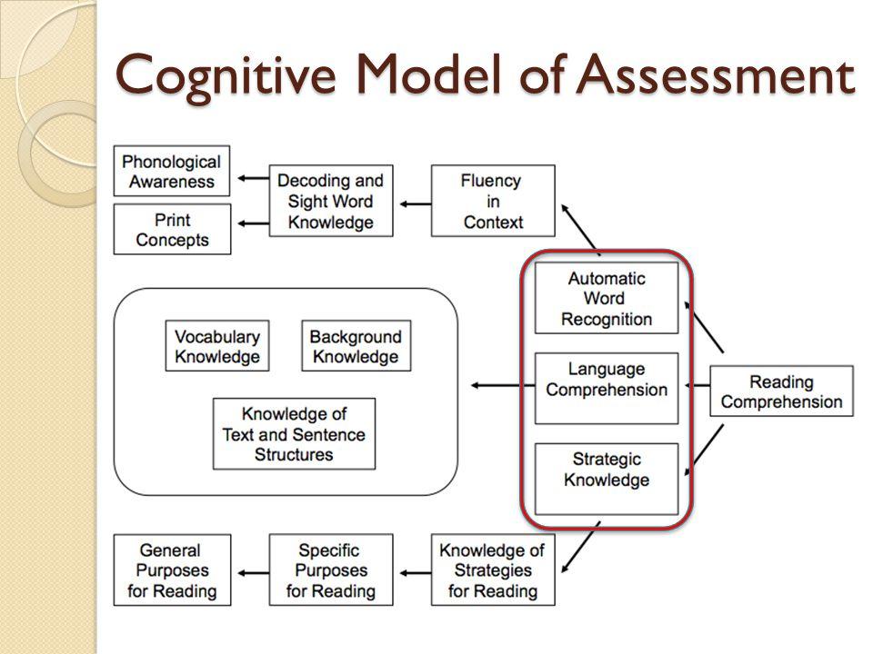 Cognitive Model of Assessment