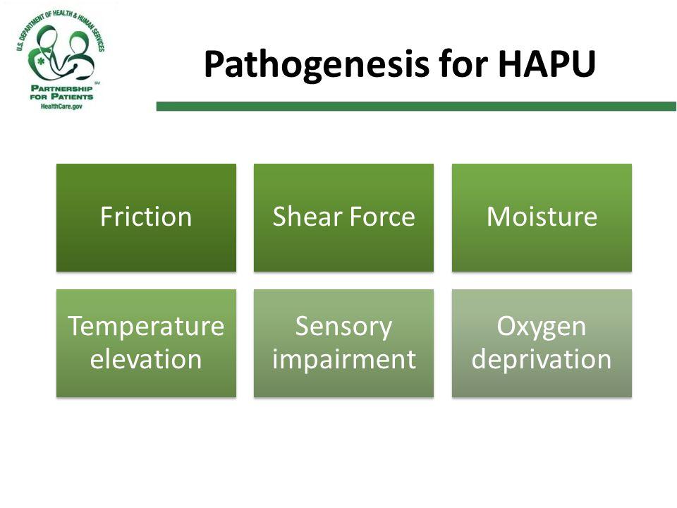 Pathogenesis for HAPU