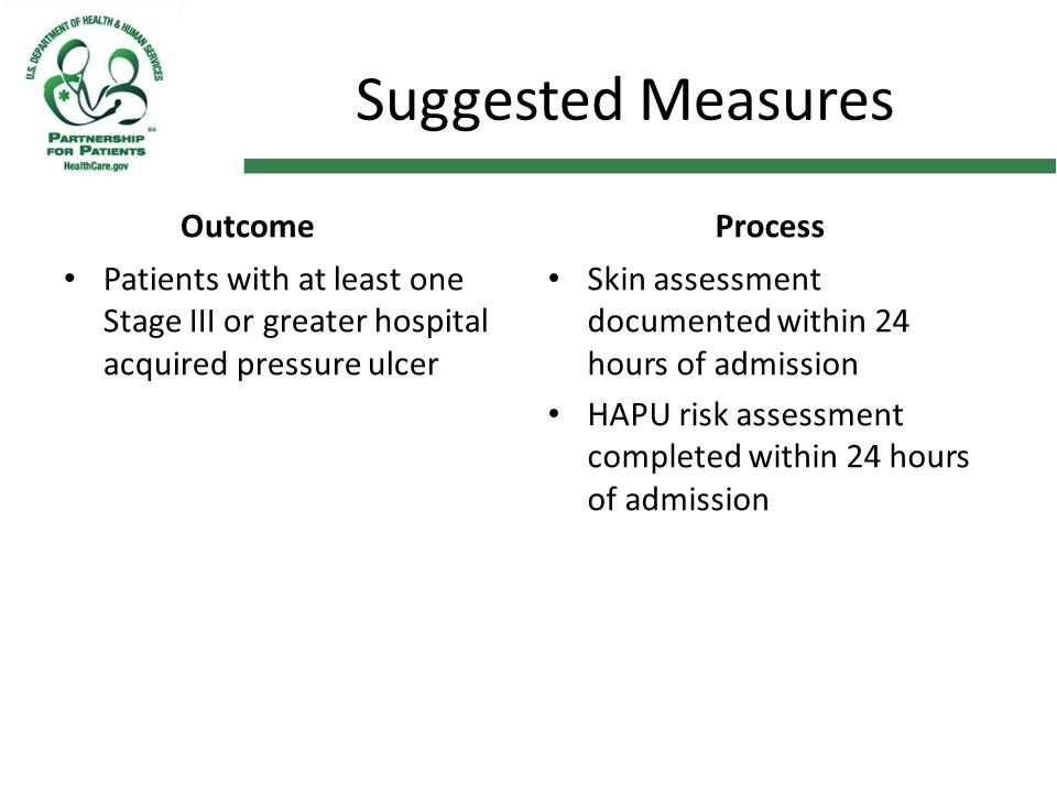 Suggested Measures Outcome Patients with at least one Stage III or greater hospital acquired pressure ulcer Process Skin assessment documented within