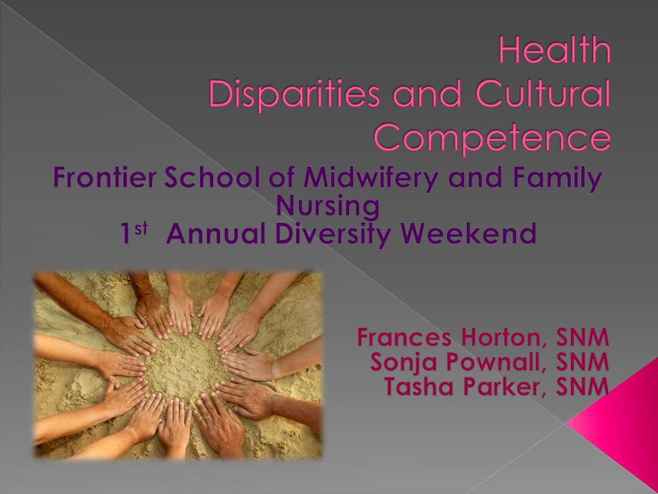 What are some of the some of the health issues facing African Americans due to the disparities in health care?