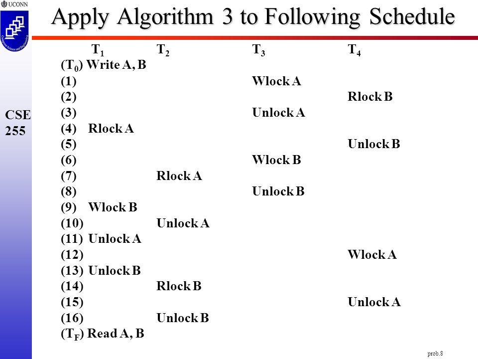 prob.8 CSE 255 Apply Algorithm 3 to Following Schedule T 1 T 2 T 3 T 4 (T 0 ) Write A, B (1) Wlock A (2)Rlock B (3)Unlock A (4) Rlock A (5)Unlock B (6) Wlock B (7)Rlock A (8)Unlock B (9)Wlock B (10)Unlock A (11)Unlock A (12)Wlock A (13)Unlock B (14)Rlock B (15)Unlock A (16)Unlock B (T F ) Read A, B
