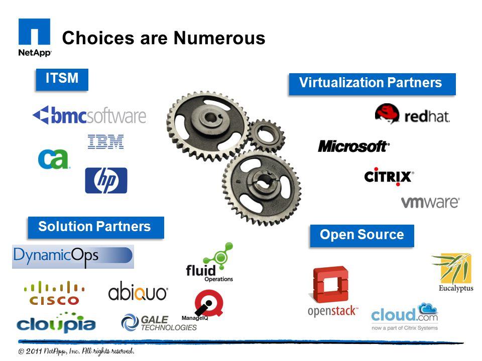 Choices are Numerous ITSM Virtualization Partners Solution Partners ManageIQ Open Source