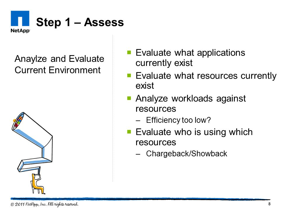 Step 1 – Assess  Evaluate what applications currently exist  Evaluate what resources currently exist  Analyze workloads against resources –Efficien