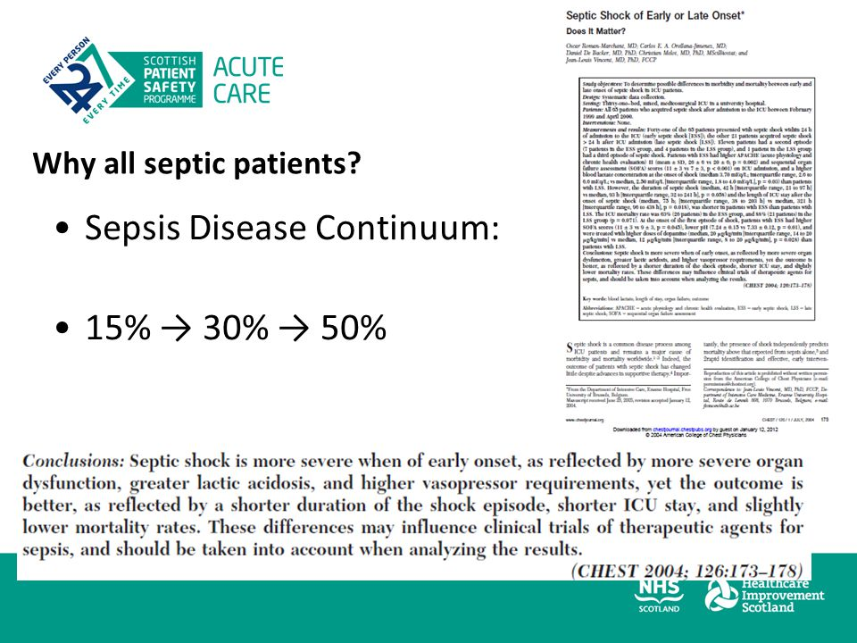 Why all septic patients? Sepsis Disease Continuum: 15% → 30% → 50%