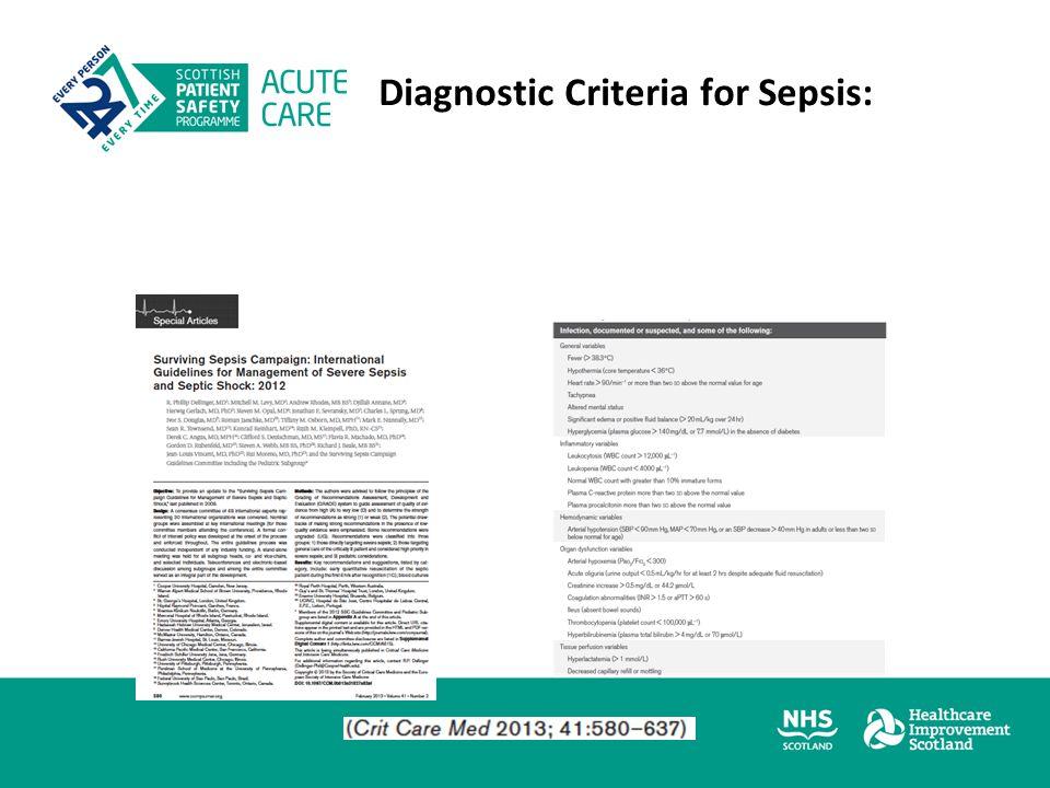 Diagnostic Criteria for Sepsis: