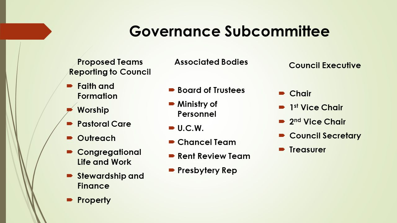 Governance Subcommittee Terms of Office  Each term of office consists of 2 years  A member of council can serve 3 consecutive terms of office and then needs to take a 1 year leave of absence  Any member can go into the executive level at anytime (if called upon) during their time on council  The Chair(s) of council will serve one year terms.