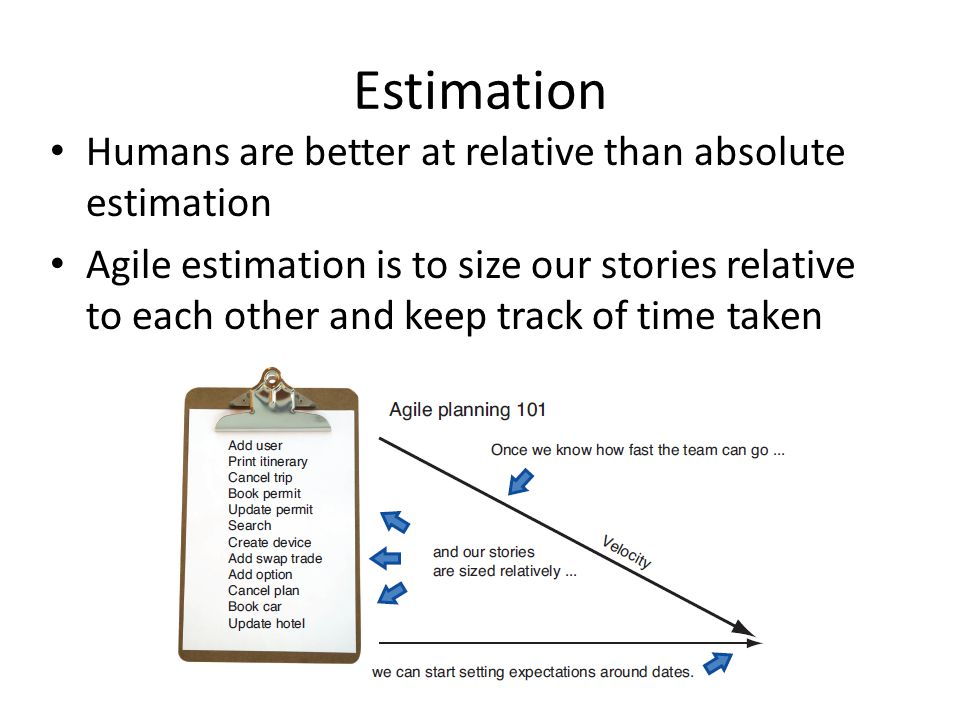 Estimation Humans are better at relative than absolute estimation Agile estimation is to size our stories relative to each other and keep track of tim
