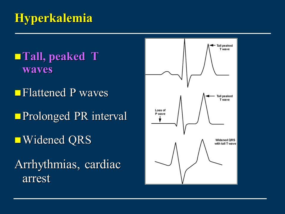 Hyperkalemia Tall, peaked T waves Tall, peaked T waves Flattened P waves Flattened P waves Prolonged PR interval Prolonged PR interval Widened QRS Widened QRS Arrhythmias, cardiac arrest