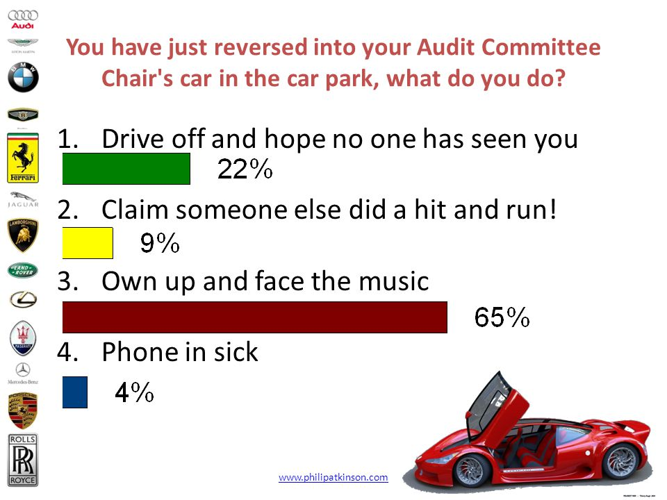 You have just reversed into your Audit Committee Chair's car in the car park, what do you do? 1.Drive off and hope no one has seen you 2.Claim someone