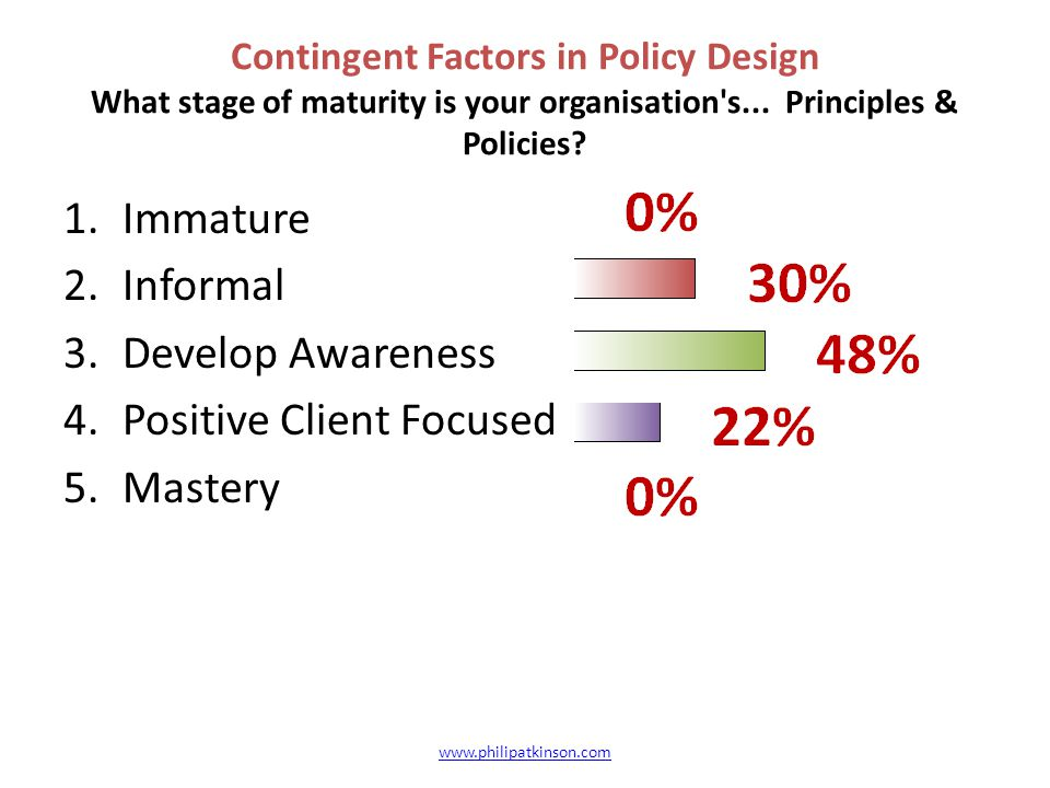 Contingent Factors in Policy Design What stage of maturity is your organisation s...