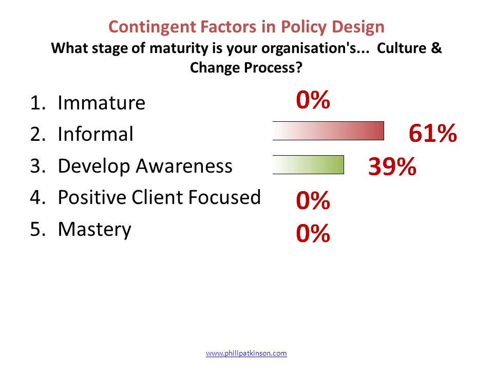 Contingent Factors in Policy Design What stage of maturity is your organisation's... Culture & Change Process? 1.Immature 2.Informal 3.Develop Awarene