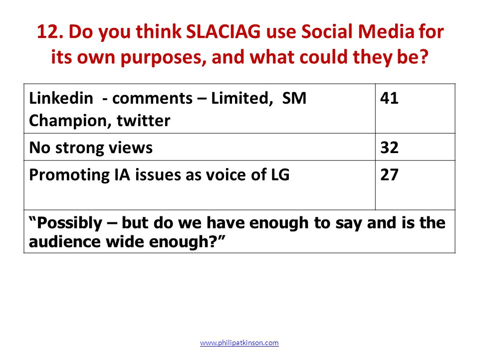 12.Do you think SLACIAG use Social Media for its own purposes, and what could they be.