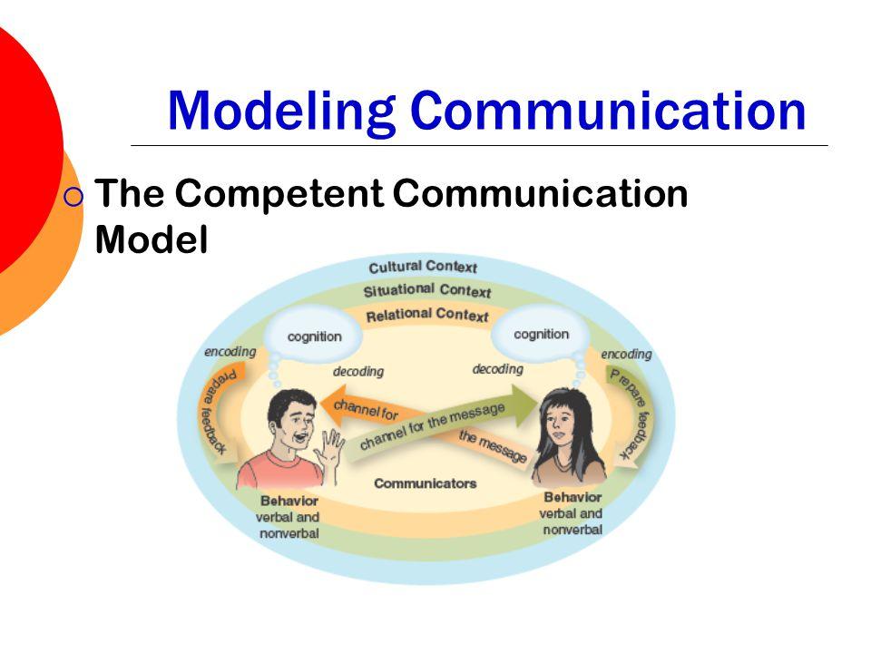  The Competent Communication Model Modeling Communication