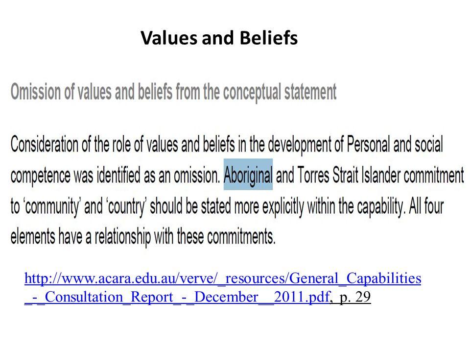 Values and Beliefs http://www.acara.edu.au/verve/_resources/General_Capabilities _-_Consultation_Report_-_December__2011.pdfhttp://www.acara.edu.au/verve/_resources/General_Capabilities _-_Consultation_Report_-_December__2011.pdf, p.