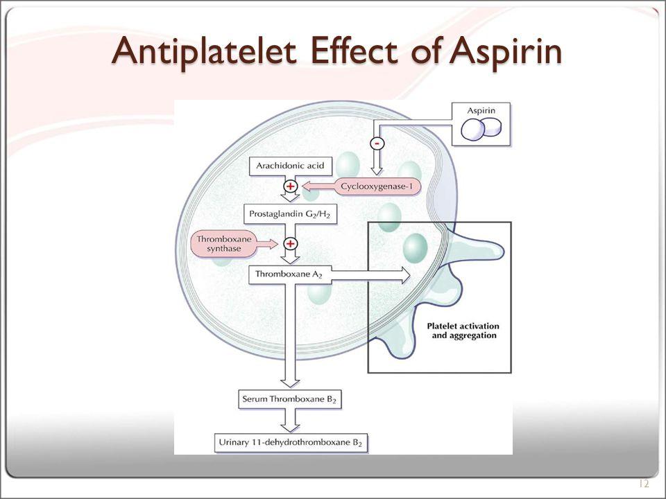 Antiplatelet Effect of Aspirin 12