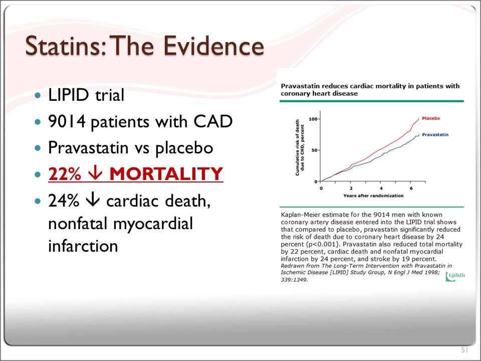 Statins: The Evidence LIPID trial 9014 patients with CAD Pravastatin vs placebo 22%  MORTALITY 24%  cardiac death, nonfatal myocardial infarction 51