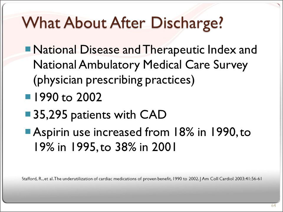 What About After Discharge.