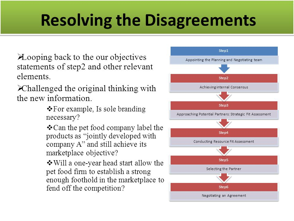 Resolving the Disagreements  Looping back to the our objectives statements of step2 and other relevant elements.