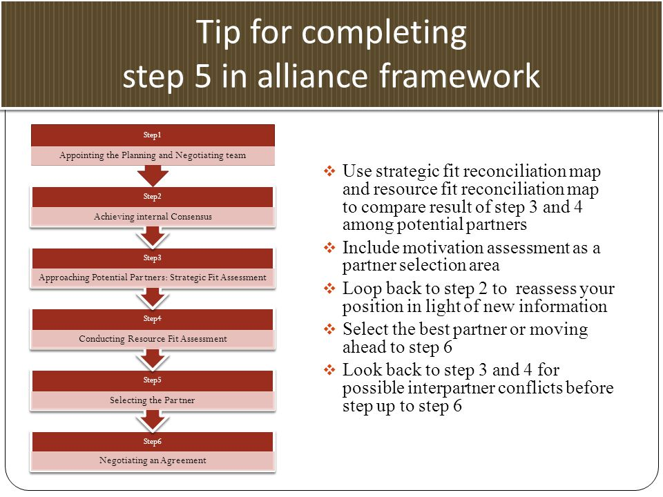 Selecting the Partner  Use strategic fit reconciliation map and resource fit reconciliation map to compare result of step 3 and 4 among potential partners  Include motivation assessment as a partner selection area  Loop back to step 2 to reassess your position in light of new information  Select the best partner or moving ahead to step 6  Look back to step 3 and 4 for possible interpartner conflicts before step up to step 6 Tip for completing step 5 in alliance framework Step6 Negotiating an Agreement Step5 Selecting the Partner Step4 Conducting Resource Fit Assessment Step3 Approaching Potential Partners: Strategic Fit Assessment Step2 Achieving internal Consensus Step1 Appointing the Planning and Negotiating team