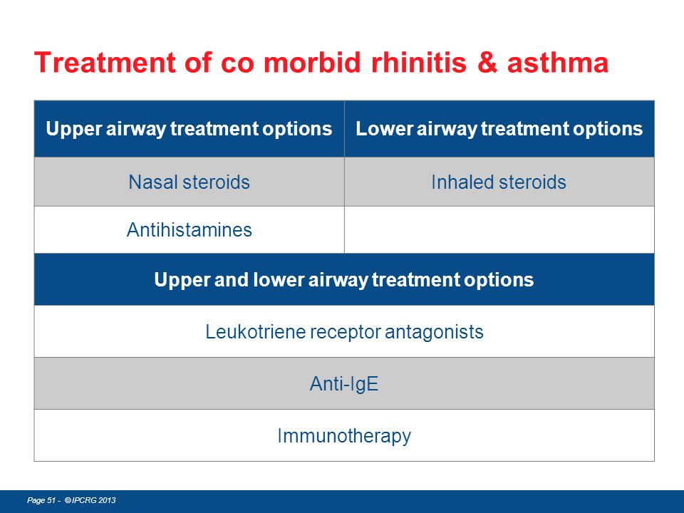 Page 51 - © IPCRG 2013 Treatment of co morbid rhinitis & asthma Upper airway treatment optionsLower airway treatment options Nasal steroidsInhaled ste