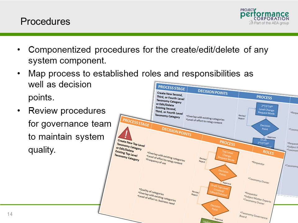 Procedures Componentized procedures for the create/edit/delete of any system component.