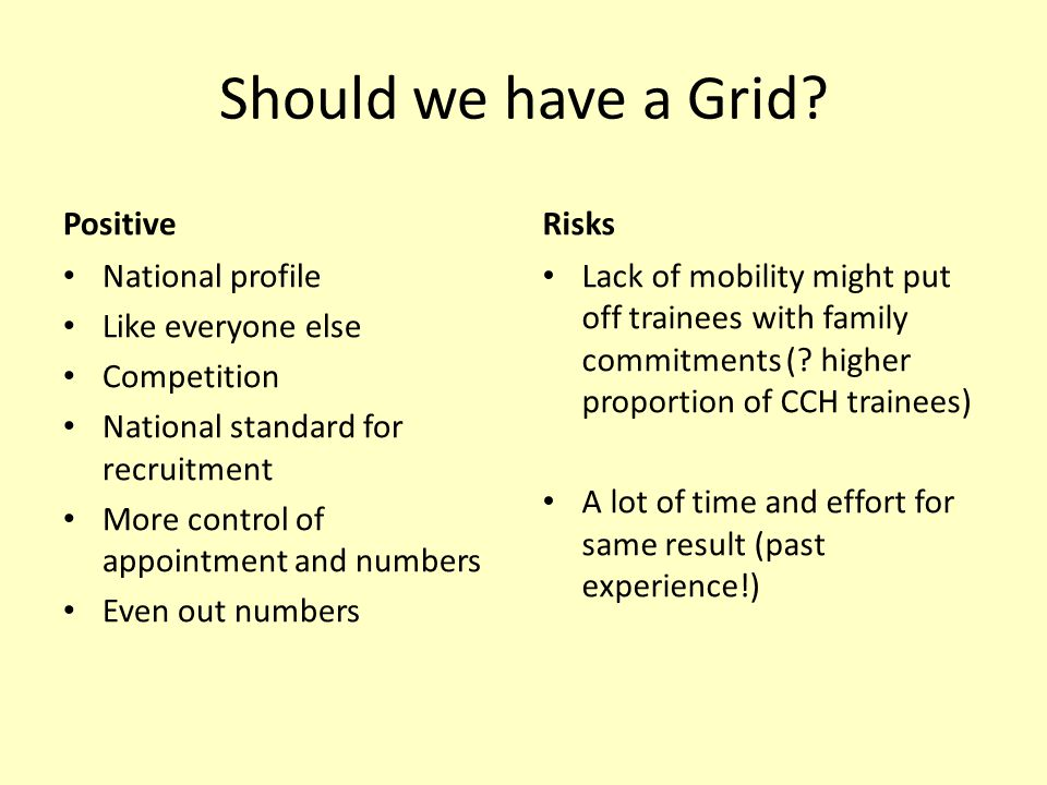 Should we have a Grid? Positive National profile Like everyone else Competition National standard for recruitment More control of appointment and numb