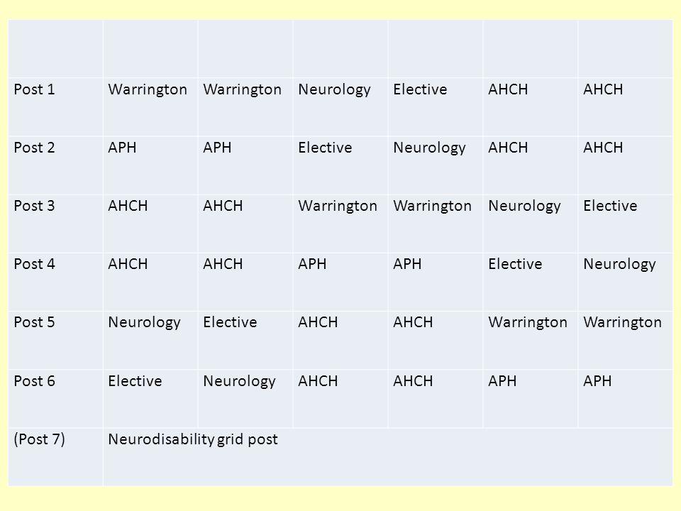 Post 1Warrington NeurologyElectiveAHCH Post 2APH ElectiveNeurologyAHCH Post 3AHCH Warrington NeurologyElective Post 4AHCH APH ElectiveNeurology Post 5NeurologyElectiveAHCH Warrington Post 6ElectiveNeurologyAHCH APH (Post 7)Neurodisability grid post
