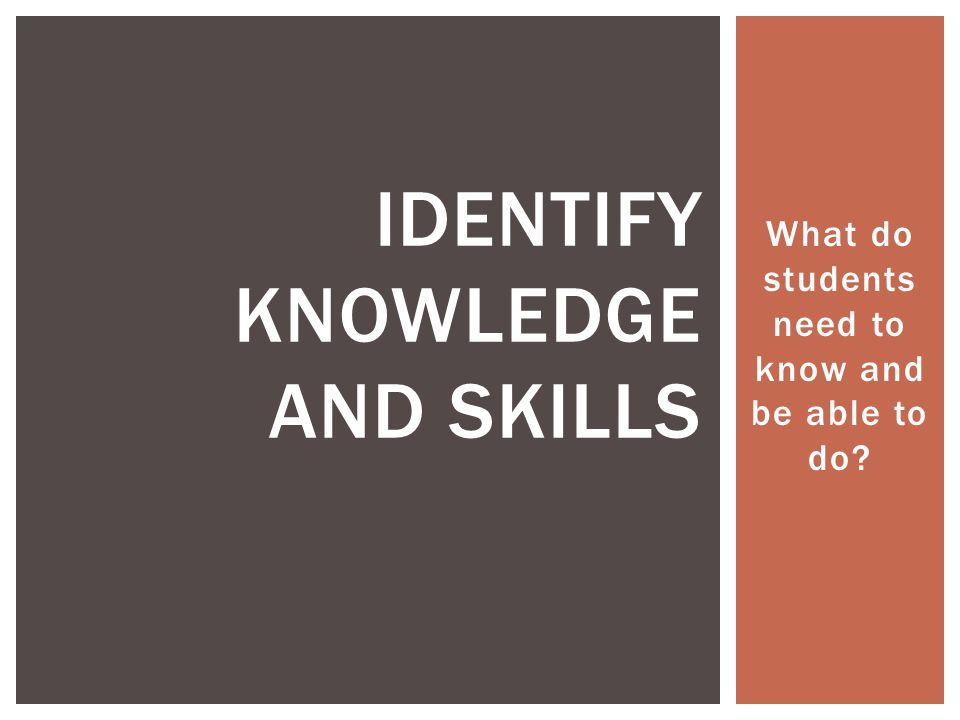 What do students need to know and be able to do IDENTIFY KNOWLEDGE AND SKILLS