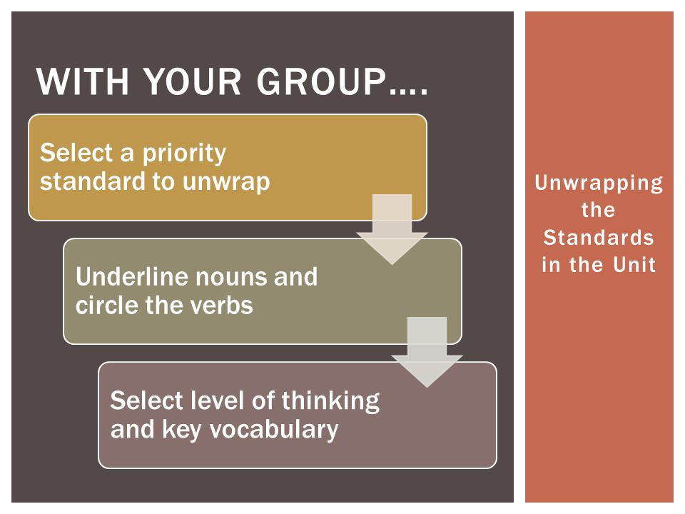 Unwrapping the Standards in the Unit WITH YOUR GROUP….