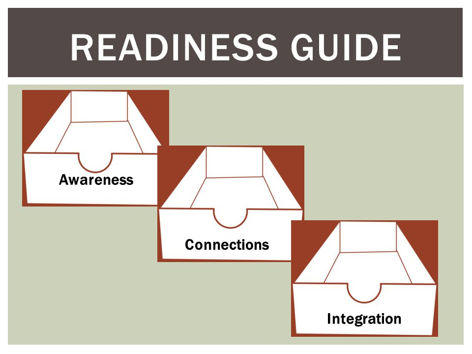 READINESS GUIDE Awareness Connections Integration