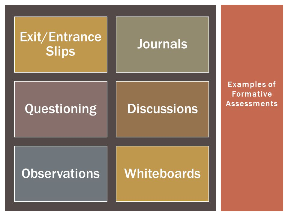 Examples of Formative Assessments Exit/Entrance Slips Journals QuestioningDiscussions ObservationsWhiteboards
